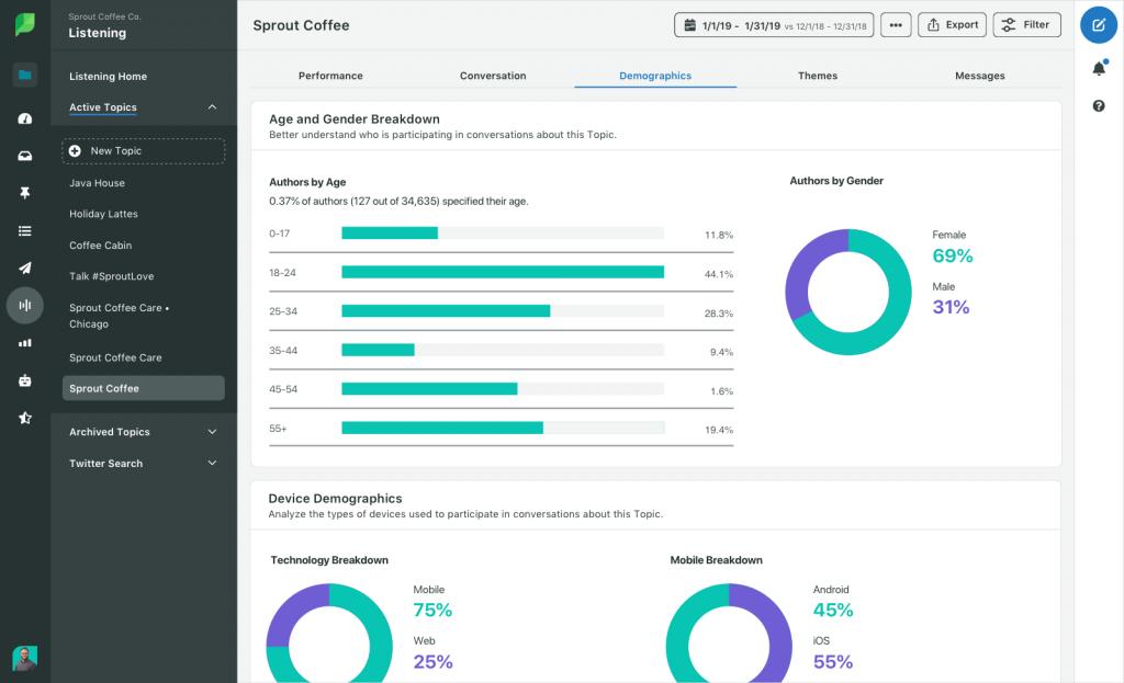 Sprout Social is a social media management tool for enterprises.