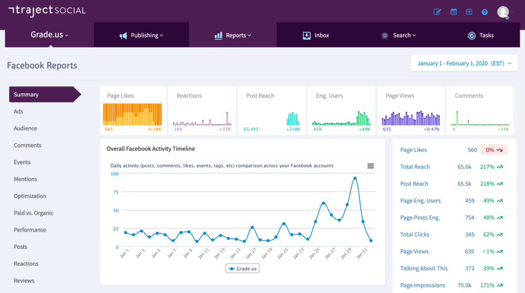 Traject Social is the most full-featured social media management tool on the market.