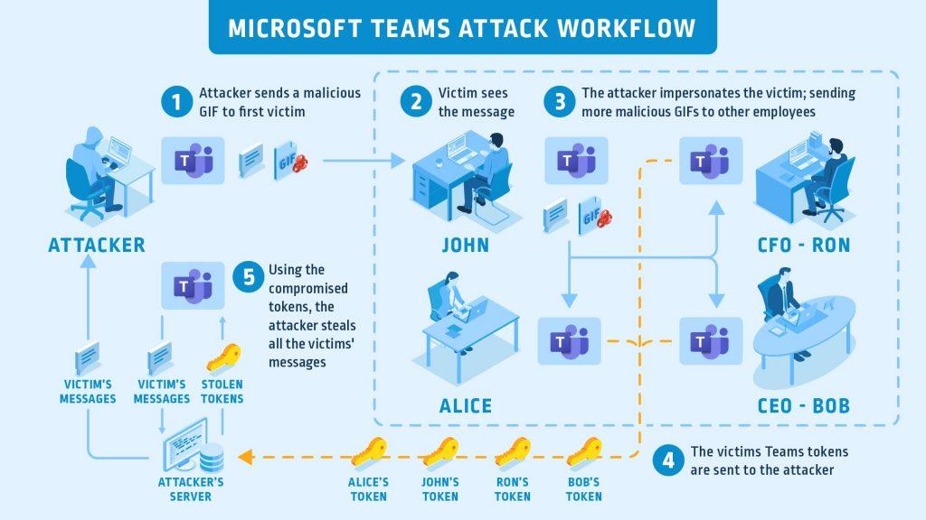 meshpie-microsoft-teams-security-2