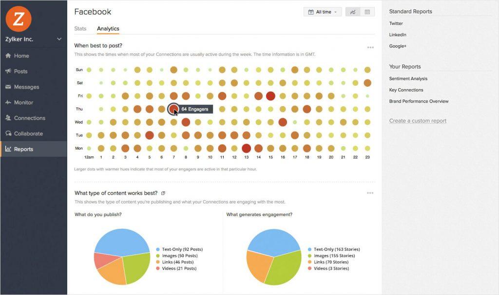 Zoho Social is a collaboration-centric social media management tool.