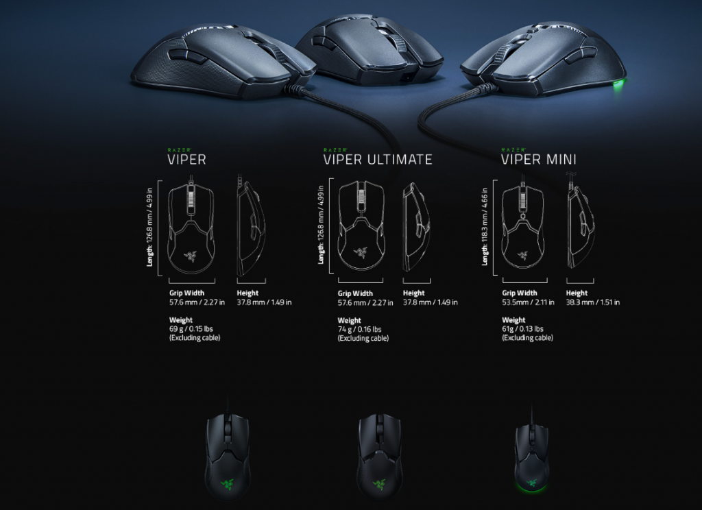 Best gaming mice available